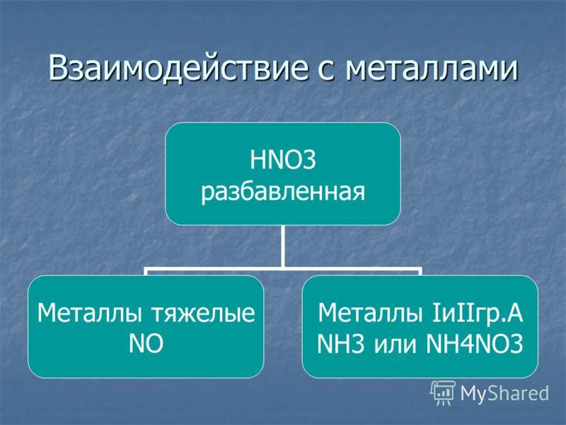 Взаимодействие с металлами HNO3 разбавленная Металлы тяжелые NO Металлы IиIIгр.А NH3 или NH4NO3