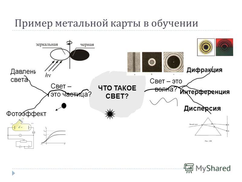 Пример метальной карты в обучении Интерференция Дифракция Дисперсия ЧТО ТАКОЕ СВЕТ? Свет – это частица? Свет – это волна? Давление света Фотоэффект