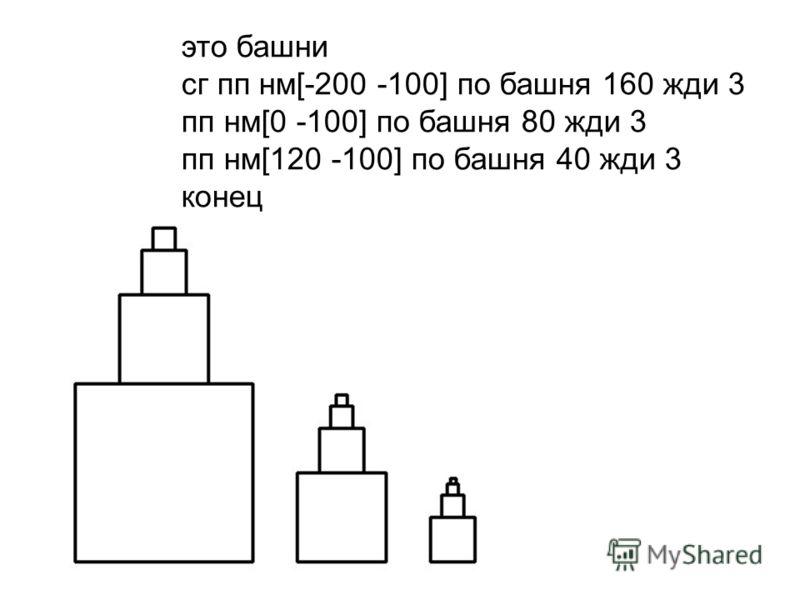 это башни сг пп нм[-200 -100] по башня 160 жди 3 пп нм[0 -100] по башня 80 жди 3 пп нм[120 -100] по башня 40 жди 3 конец