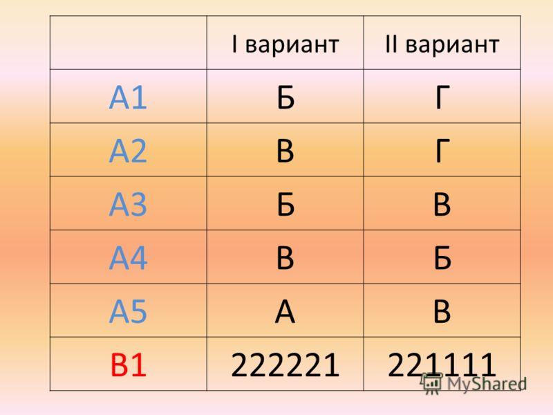 I вариантII вариант А1БГ А2ВГ А3БВ А4ВБ А5АВ В1222221221111