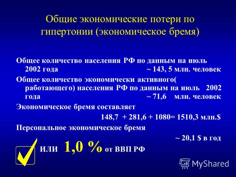 Общие экономические потери по гипертонии (экономическое бремя) Общее количество населения РФ по данным на июль 2002 года ~ 143, 5 млн. человек Общее количество экономически активного( работающего) населения РФ по данным на июль 2002 года ~ 71,6 млн.