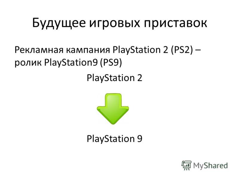 Будущее игровых приставок Рекламная кампания PlayStation 2 (PS2) – ролик PlayStation9 (PS9) PlayStation 2 PlayStation 9