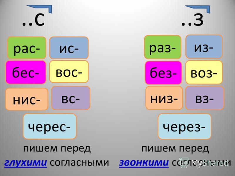 Цели: п ознакомить с приставками на з-с; н аучить определять вариантность использования данных букв в приставках; з акрепить умение отличать приставки на з-с от приставки с; о пределять вид орфограммы в приставках и обосновывать её правильное написан