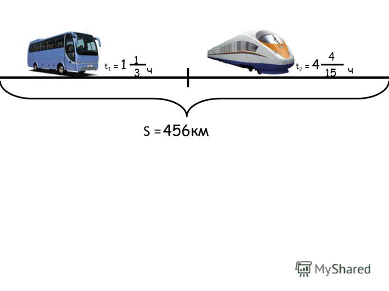456км 1 ч 1313 4 4 15 ч t 1 =t 2 = S =