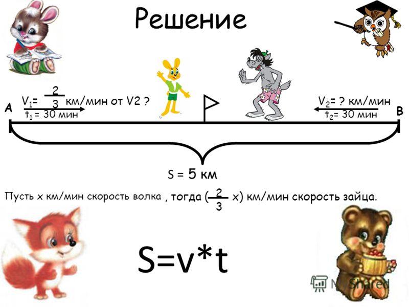 А В 5 км Решение V1=V1= 2 3 км/мин от V2 ? t 1 = 30 мин V 2 = ? км/мин t 2 = 30 мин, тогда ( х) км/мин скорость зайца. 2 3 Пусть х км/мин скорость волка S=v*t S =