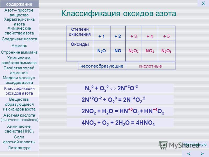 Классификация оксидов азота Степени окисления + 1+ 2+ 3+ 4+ 5 Оксиды N2ON2ONON2O3N2O3 NO 2 N2O5N2O5 несолеобразующиекислотные На главную Х N 2 0 + O 2 0 2N +2 O -2 2N +2 O -2 + O 2 0 = 2N +4 O 2 - 2 2NO 2 + H 2 O = HN +5 O 3 + HN +4 O 2 4NO 2 + O 2 +