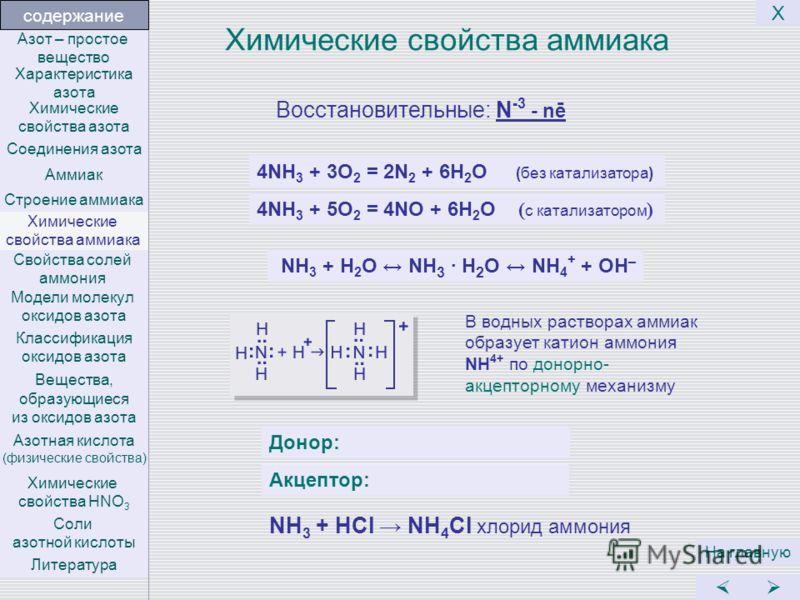 Химические свойства аммиака NH 3 + H 2 O NH 3 · H 2 O NH 4 + + OH _ В водных растворах аммиак образует катион аммония NH 4+ по донорно- акцепторному механизму NH 3 + HCl NH 4 Cl хлорид аммония Донор: атом азота Акцептор: катион водорода Н + Х На глав