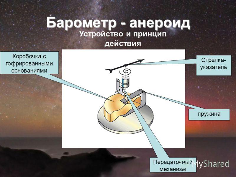 Барометр - анероид Устройство и принцип действия Коробочка с гофрированными основаниями пружина Передаточный механизм Стрелка- указатель