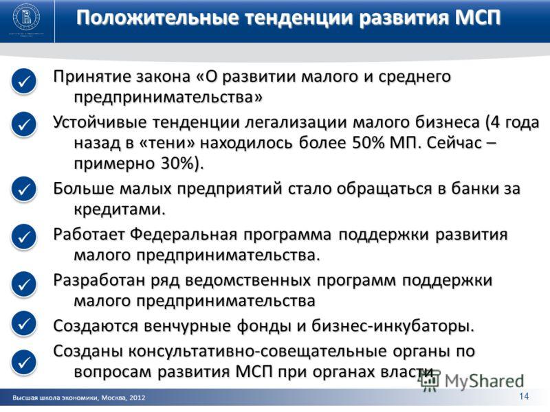 Высшая школа экономики, Москва, 2012 Положительные тенденции развития МСП Принятие закона «О развитии малого и среднего предпринимательства» Устойчивые тенденции легализации малого бизнеса (4 года назад в «тени» находилось более 50% МП. Сейчас – прим