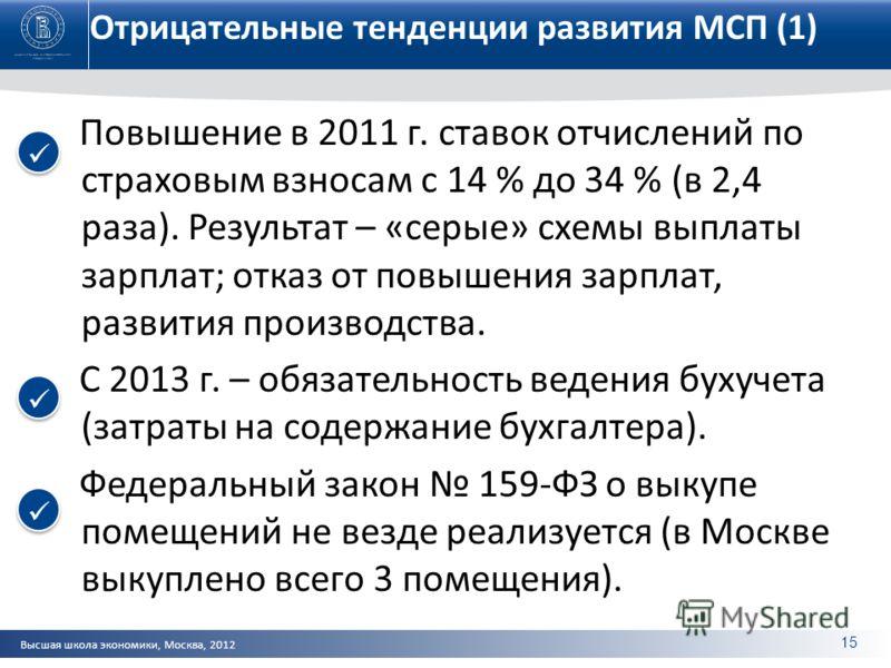 Высшая школа экономики, Москва, 2012 Отрицательные тенденции развития МСП (1) Повышение в 2011 г. ставок отчислений по страховым взносам с 14 % до 34 % (в 2,4 раза). Результат – «серые» схемы выплаты зарплат; отказ от повышения зарплат, развития прои