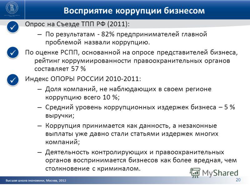 Высшая школа экономики, Москва, 2012 Восприятие коррупции бизнесом Опрос на Съезде ТПП РФ (2011): – По результатам - 82% предпринимателей главной проблемой назвали коррупцию. По оценке РСПП, основанной на опросе представителей бизнеса, рейтинг коррум