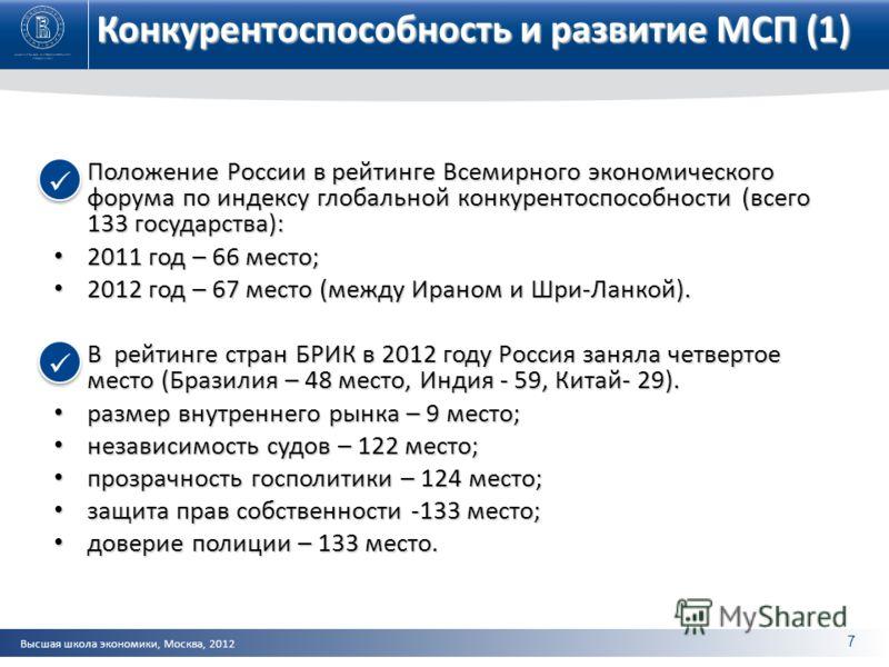 Высшая школа экономики, Москва, 2012 Конкурентоспособность и развитие МСП (1) Положение России в рейтинге Всемирного экономического форума по индексу глобальной конкурентоспособности (всего 133 государства): Положение России в рейтинге Всемирного эко