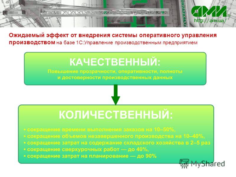 Ожидаемый эффект от внедрения системы оперативного управления производством на базе 1С:Управление производственным предприятием