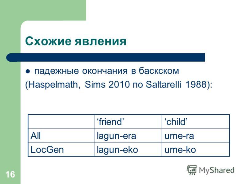 16 Схожие явления падежные окончания в баскском (Haspelmath, Sims 2010 по Saltarelli 1988): friendchild Alllagun-eraume-ra LocGenlagun-ekoume-ko