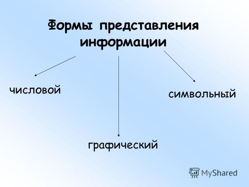 Формы представления информации числовой графический символьный