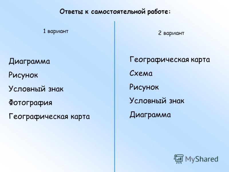 Ответы к самостоятельной работе: 1 вариант 2 вариант Диаграмма Рисунок Условный знак Фотография Географическая карта Схема Рисунок Условный знак Диаграмма
