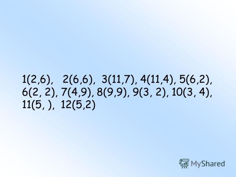 1(2,6), 2(6,6), 3(11,7), 4(11,4), 5(6,2), 6(2, 2), 7(4,9), 8(9,9), 9(3, 2), 10(3, 4), 11(5, ), 12(5,2)