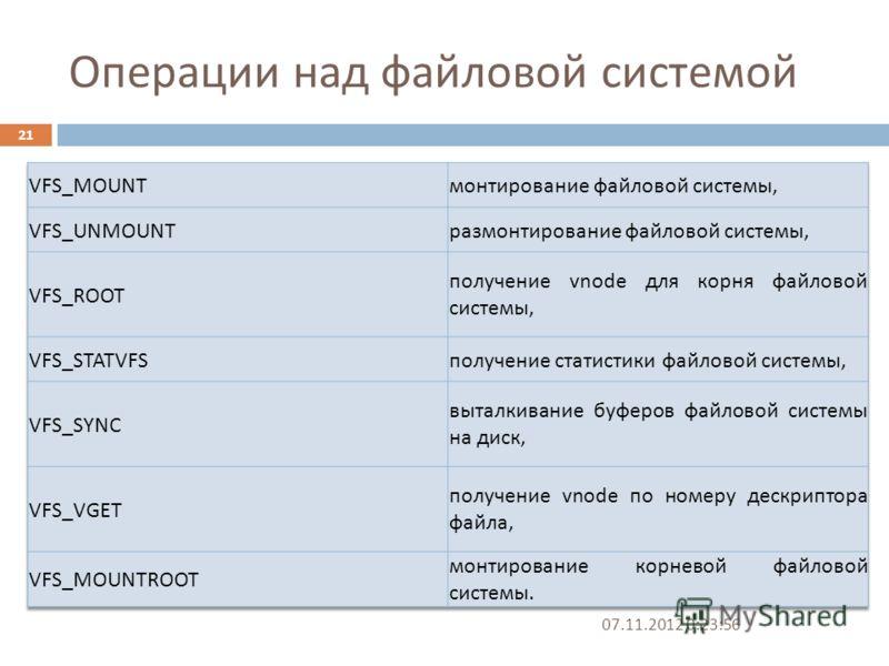 Операции над файловой системой 07.11.2012 0:25:31 21