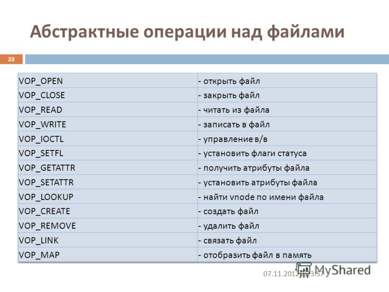 Абстрактные операции над файлами 07.11.2012 0:25:31 23