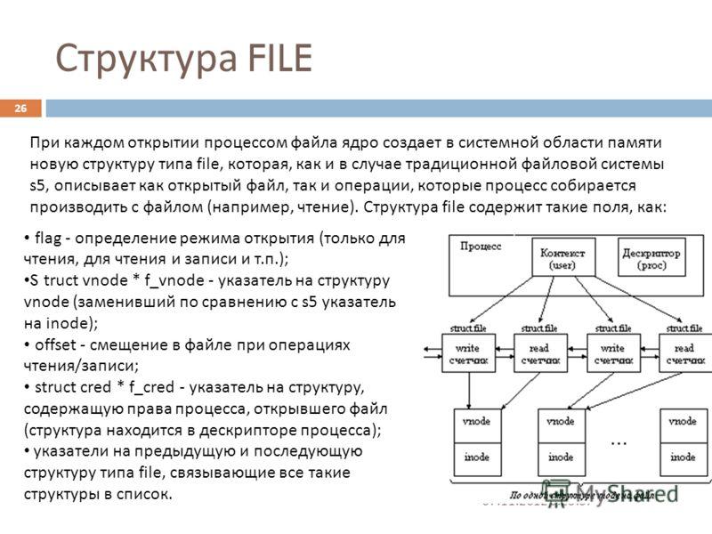Структура FILE 07.11.2012 0:25:31 26 При каждом открытии процессом файла ядро создает в системной области памяти новую структуру типа file, которая, как и в случае традиционной файловой системы s5, описывает как открытый файл, так и операции, которые