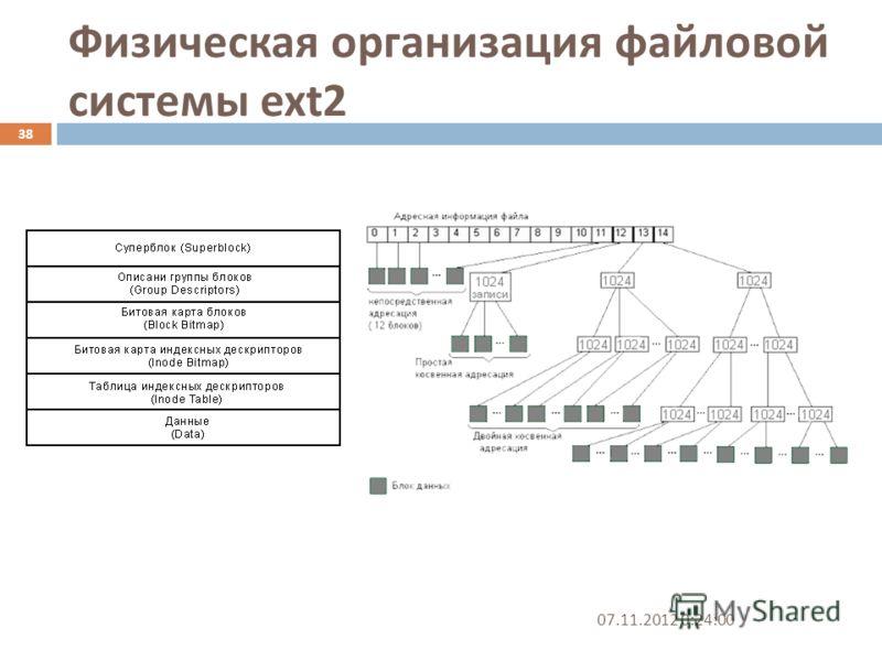 07.11.2012 0:25:31 38 Физическая организация файловой системы ext2