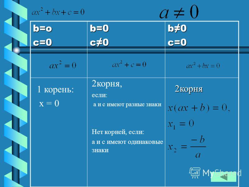 b=oc=0b=0c0b0c=0 1 корень: x = 0 2корня, если : а и с имеют разные знаки Нет корней, если: а и с имеют одинаковые знаки 2корня