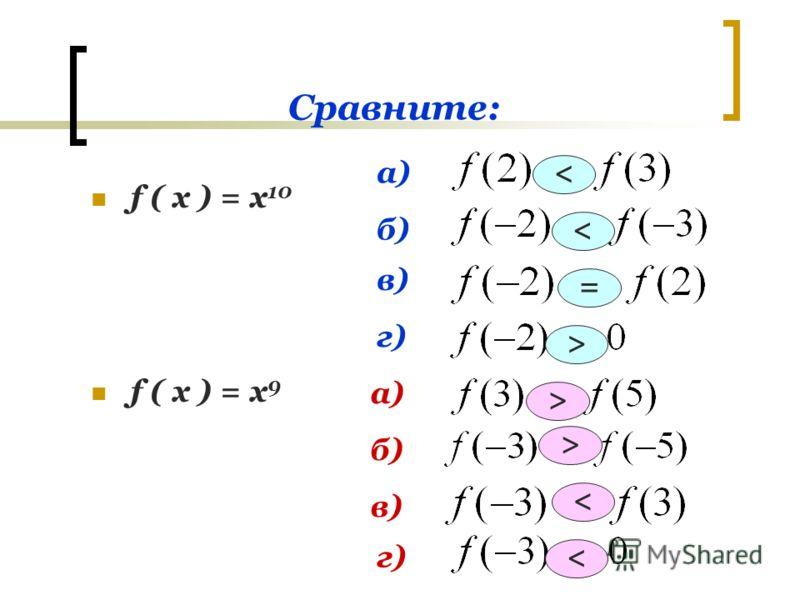 Сравните: f ( x ) = x 10 f ( x ) = x 9 a) б) в) г) а) б) в) г) < < = > > > <