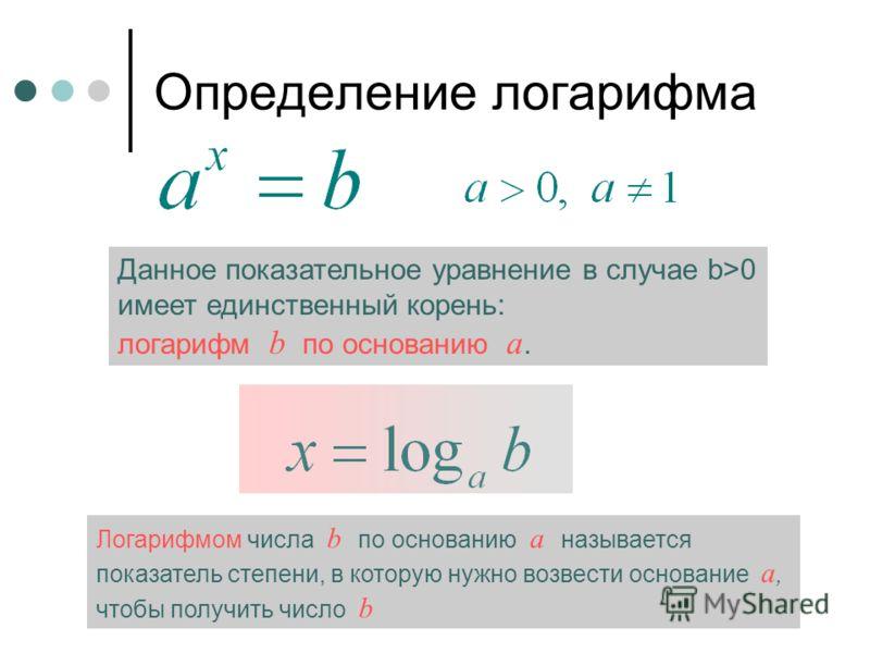 Определение логарифма Данное показательное уравнение в случае b>0 имеет единственный корень: логарифм b по основанию a. Логарифмом числа b по основанию a называется показатель степени, в которую нужно возвести основание a, чтобы получить число b