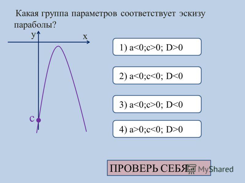 Какая группа параметров соответствует эскизу параболы? c 1) a 0; D>03) a 0; D0;c 02) a
