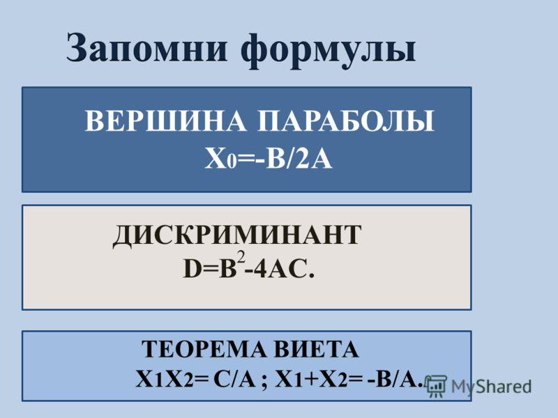 ВЕРШИНА ПАРАБОЛЫ X 0 =-B/2A ДИСКРИМИНАНТ D=B -4AC. ТЕОРЕМА ВИЕТА X 1 X 2 = C/A ; X 1 +X 2 = -B/A. 2