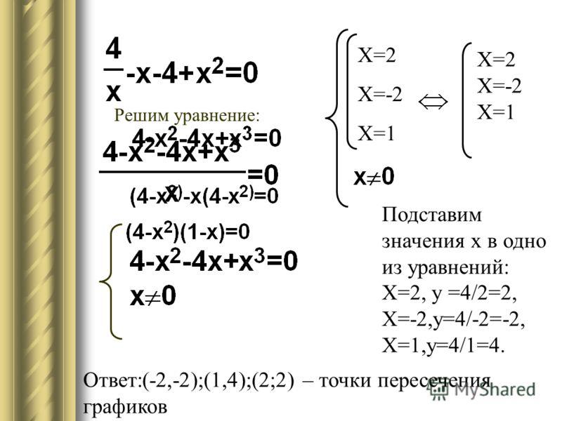 Решим уравнение: X=2 X=-2 X=1 X=2 X=-2 X=1 Ответ:(-2,-2);(1,4);(2;2) – точки пересечения графиков Подставим значения x в одно из уравнений: X=2, y =4/2=2, X=-2,y=4/-2=-2, X=1,y=4/1=4.
