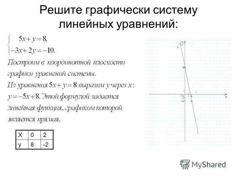 Решите графически систему линейных уравнений: Х02 у8-2