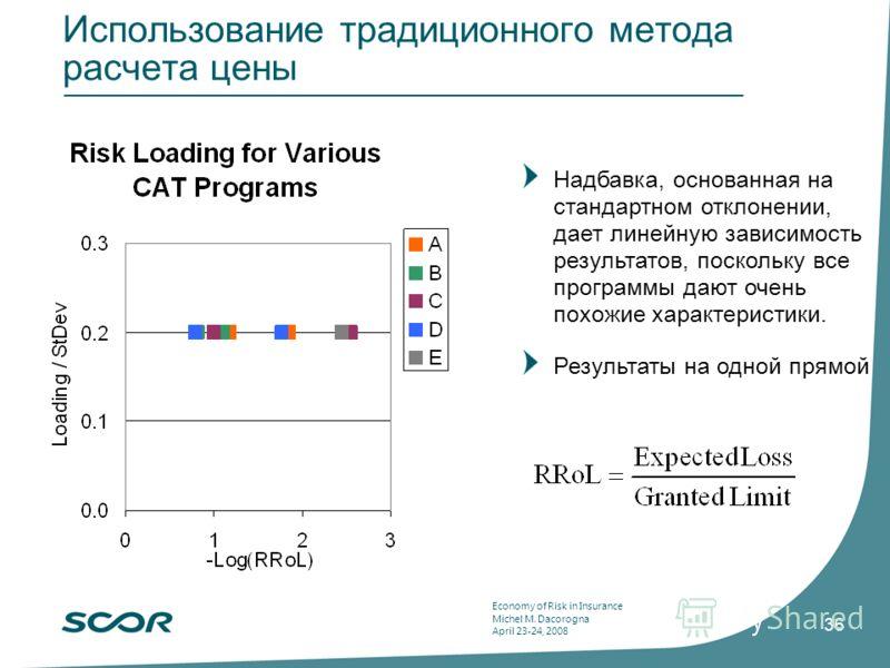 Economy of Risk in Insurance Michel M. Dacorogna April 23-24, 2008 36 Использование традиционного метода расчета цены Надбавка, основанная на стандартном отклонении, дает линейную зависимость результатов, поскольку все программы дают очень похожие ха