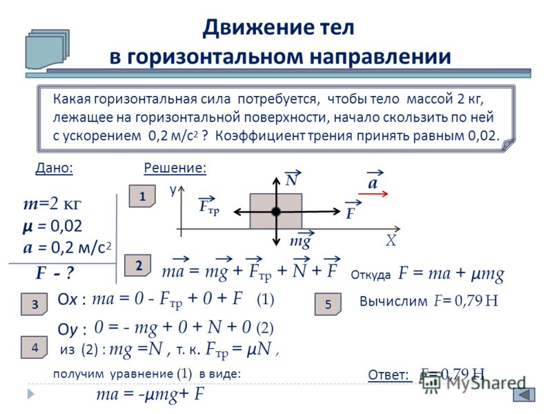 Движение тел в горизонтальном направлении Какая горизонтальная сила потребуется, чтобы тело массой 2 кг, лежащее на горизонтальной поверхности, начало скользить по ней с ускорением 0,2 м / с 2 ? Коэффициент трения принять равным 0,02. Дано : m =2 кг
