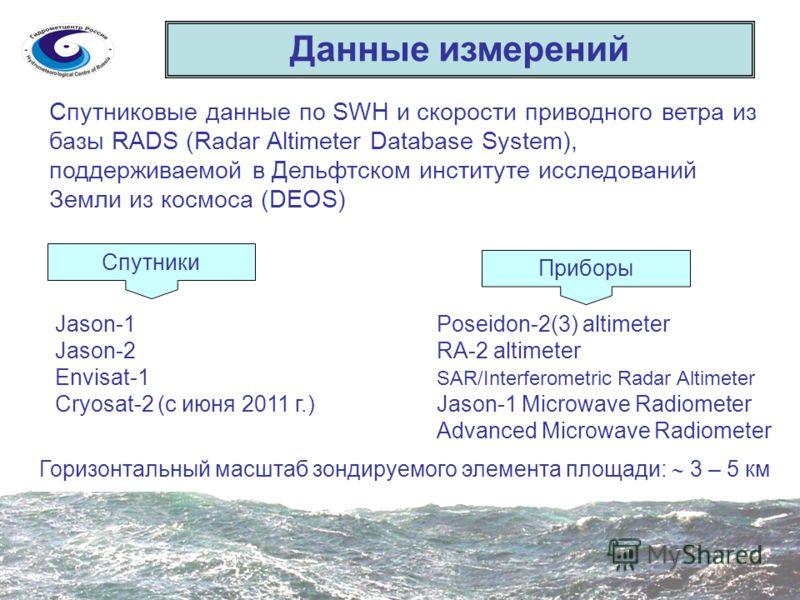 Данные измерений Спутниковые данные по SWH и скорости приводного ветра из базы RADS (Radar Altimeter Database System), поддерживаемой в Дельфтском институте исследований Земли из космоса (DEOS) Jason-1 Jason-2 Envisat-1 Cryosat-2 (с июня 2011 г.) Pos