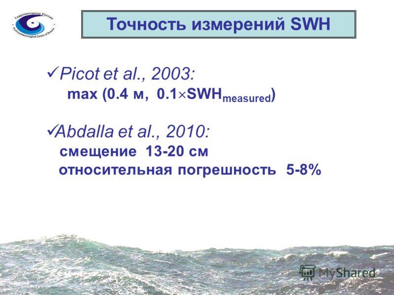 Точность измерений SWH Picot et al., 2003: max (0.4 м, 0.1 SWH measured ) Abdalla et al., 2010: смещение 13-20 см относительная погрешность 5-8%