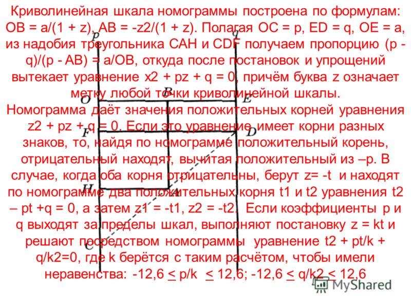 Криволинейная шкала номограммы построена по формулам: ОВ = а/(1 + z), AB = -z2/(1 + z). Полагая ОС = р, ED = q, OE = a, из надобия треугольника САН и CDF получаем пропорцию (p - q)/(p - AB) = a/OB, откуда после постановок и упрощений вытекает уравнен