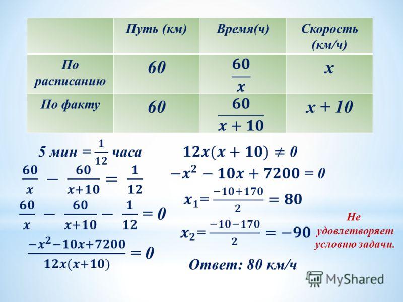 Путь (км)Время(ч)Скорость (км/ч) По расписанию 60x По факту 60x + 10 Не удовлетворяет условию задачи. Ответ: 80 км/ч