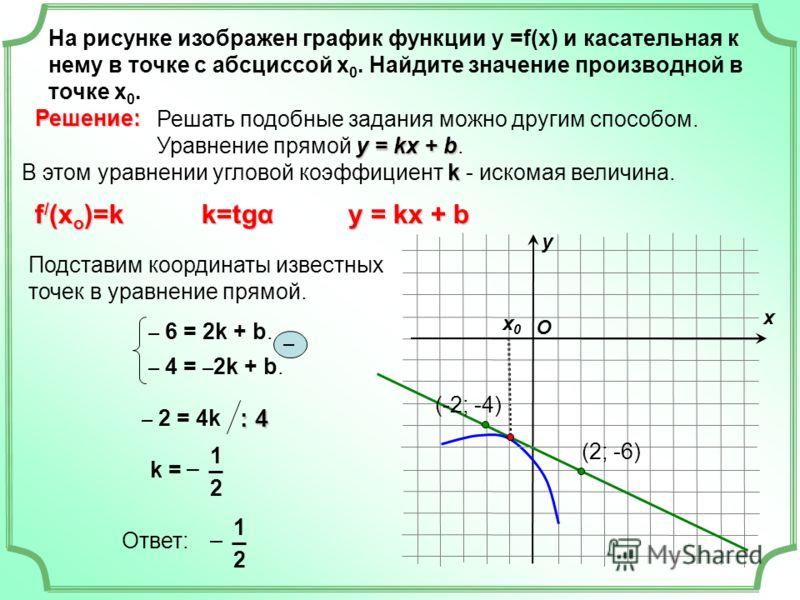 На рисунке изображен график функции у =f(x) и касательная к нему в точке с абсциссой х 0. Найдите значение производной в точке х 0. х х0х0 у O Решать подобные задания можно другим способом. у = kx + b Уравнение прямой у = kx + b. k В этом уравнении у