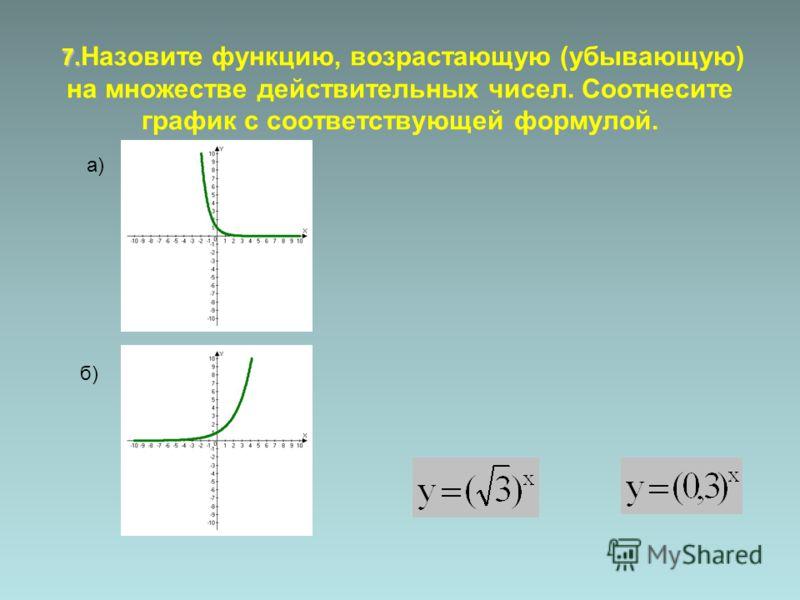 7. 7. Назовите функцию, возрастающую (убывающую) на множестве действительных чисел. Соотнесите график с соответствующей формулой. а) б)