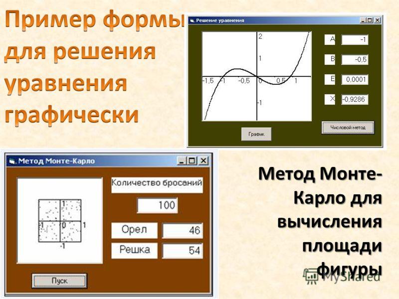 Метод Монте- Карло для вычисления площади фигуры