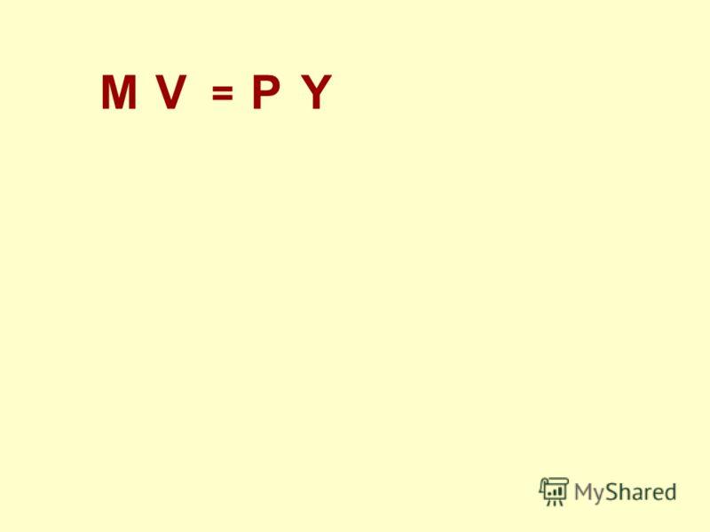 MVP = Y