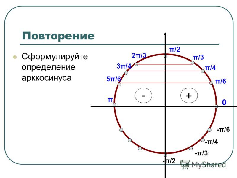 Повторение Сформулируйте определение арккосинуса -π/2 0 π/2 π/4 3π/4 π -π/4 π/6 π/3 2π/3 5π/6 -π/6 -π/3 +-