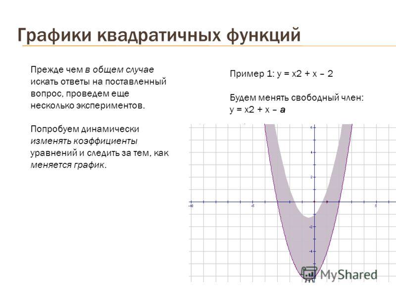 Графики квадратичных функций Прежде чем в общем случае искать ответы на поставленный вопрос, проведем еще несколько экспериментов. Попробуем динамически изменять коэффициенты уравнений и следить за тем, как меняется график. Пример 1: у = х2 + х – 2 Б