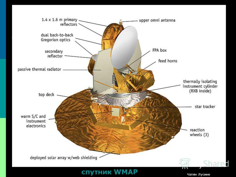 спутник WMAP Чатян Лусине