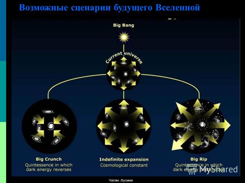 Возможные сценарии будущего Вселенной Чатян Лусине