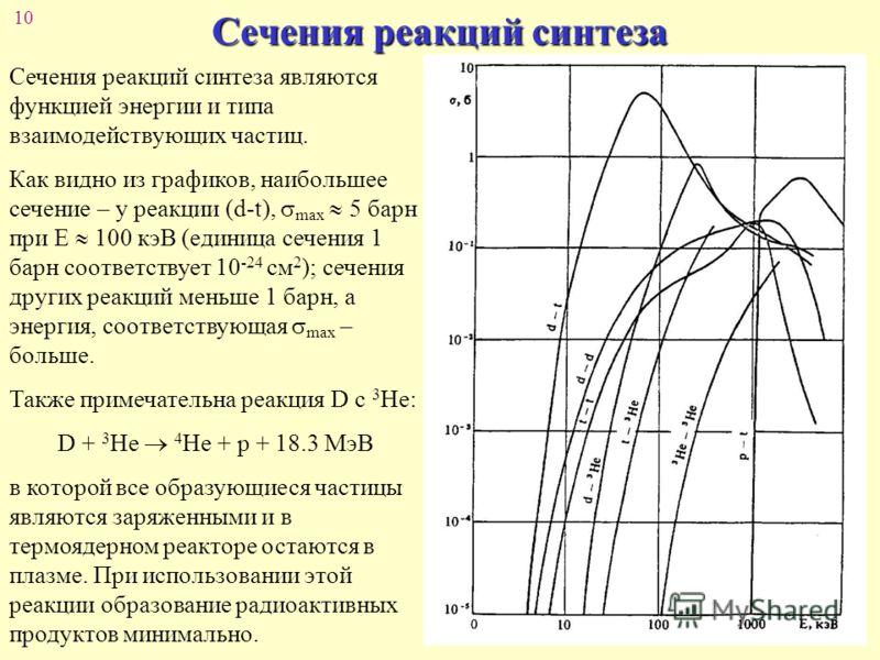 10 Сечения реакций синтеза Сечения реакций синтеза являются функцией энергии и типа взаимодействующих частиц. Как видно из графиков, наибольшее сечение – у реакции (d-t), max 5 барн при E 100 кэВ (единица сечения 1 барн соответствует 10 -24 см 2 ); с