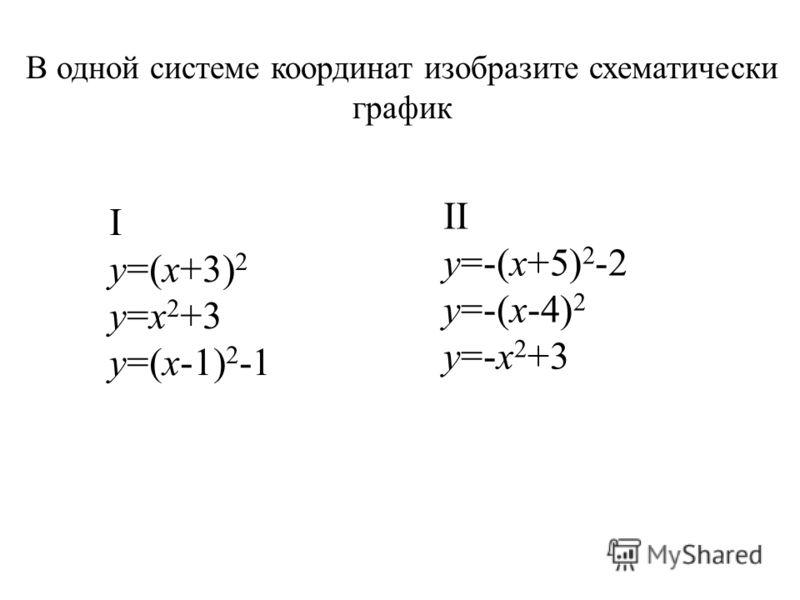 В одной системе координат изобразите схематически график I y=(x+3) 2 y=x 2 +3 y=(x-1) 2 -1 II y=-(x+5) 2 -2 y=-(x-4) 2 y=-x 2 +3