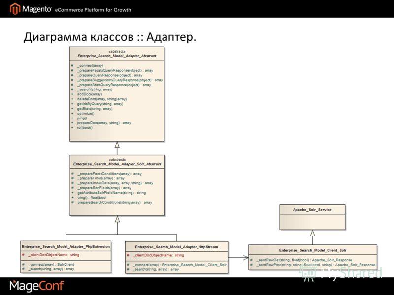 Диаграмма классов :: Адаптер.