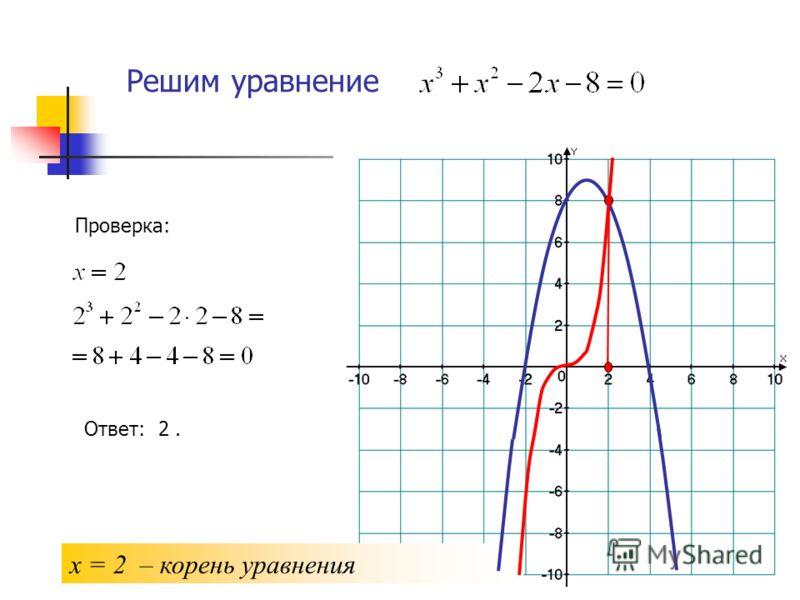 Решим уравнение Ответ: 2. х = 2 – корень уравнения Проверка: